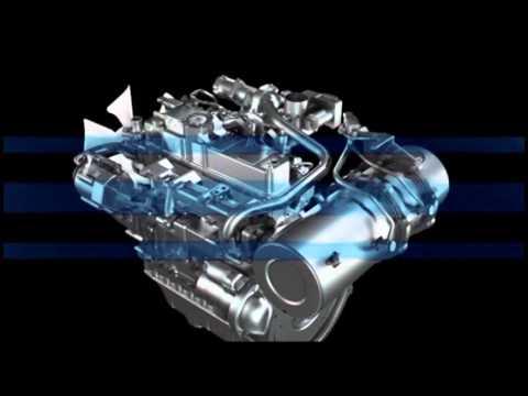 Power to the Future, Yanmar Diesel Engines