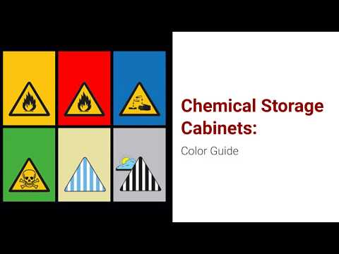 Justrite® - Chemical Storage Cabinets: Color Guide