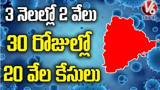 Hyderabad In High Risk, Due To Corona Positive Rate Rises   V6 News