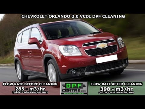 Chevrolet Orlando 20 Vcdi Dpf Cleaning Youtube