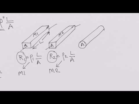Resistor, Resistance, Resistivity, Sheet Resistance