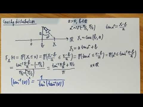 FTiP21/11. Cauchy distribution