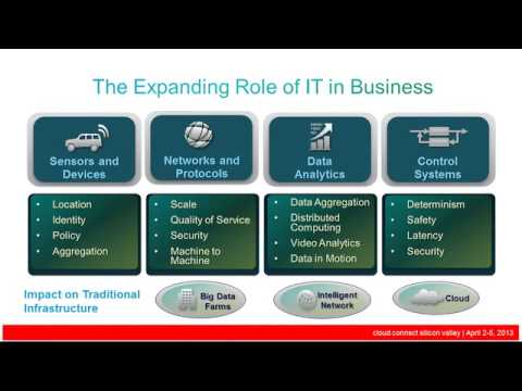 Lew Tucker, Vice President and Chief Technology Officer of Cloud Computing, Cisco