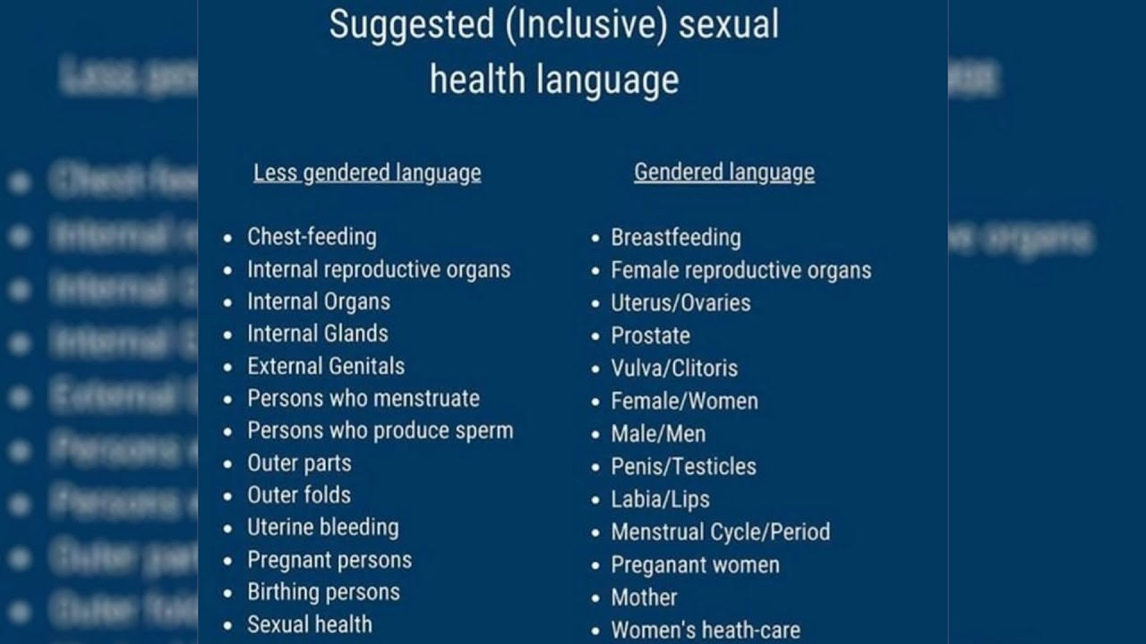 """INSANE: """"Breastfeeding"""" To """"Chest-feeding"""" And Other Crazy Leftist Gender Changes"""