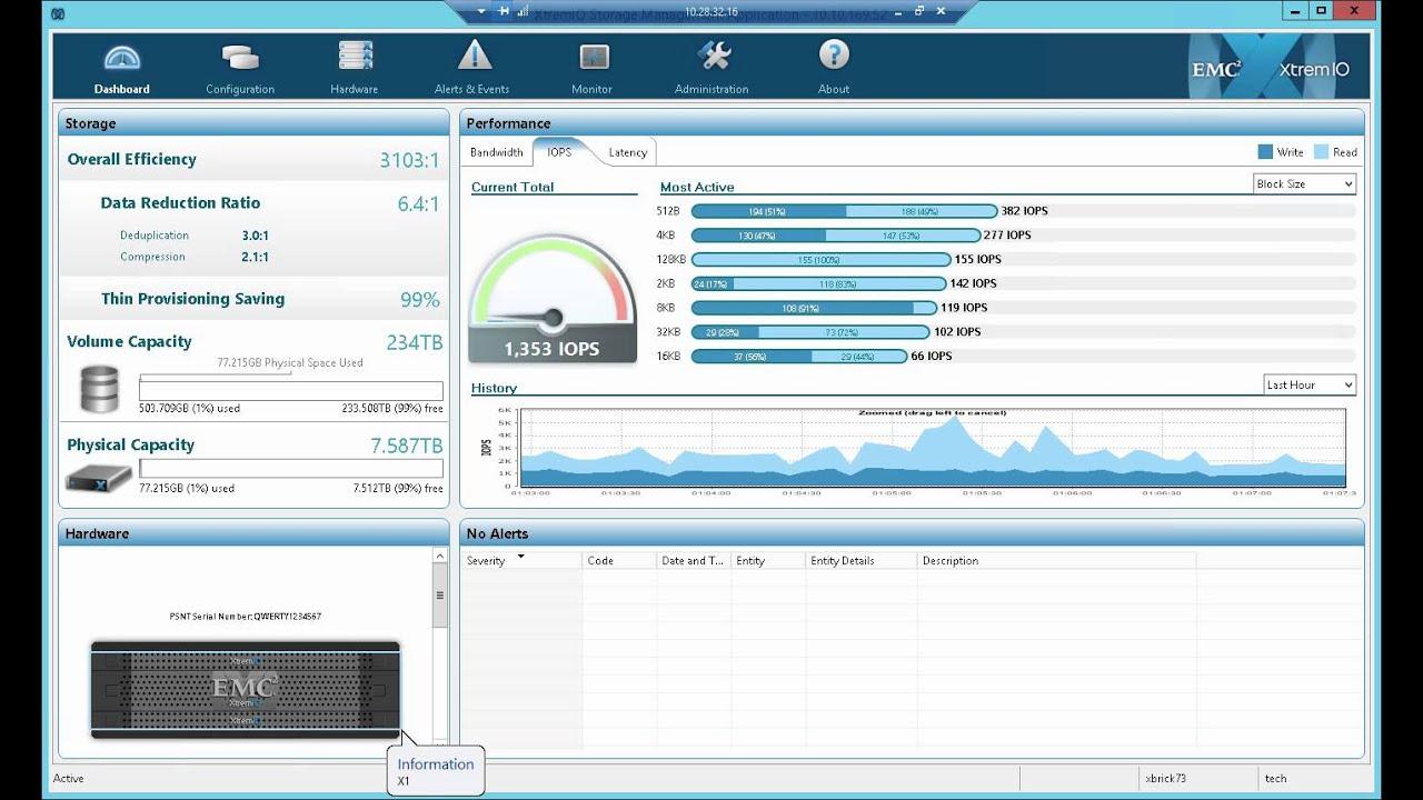 Citrix PVS 7 6 Ram WithOverflow On Hard Disk On EMC XtremIO