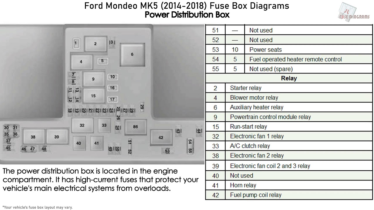 ford mondeo mk5 (2014-2018) fuse box diagrams - youtube  youtube
