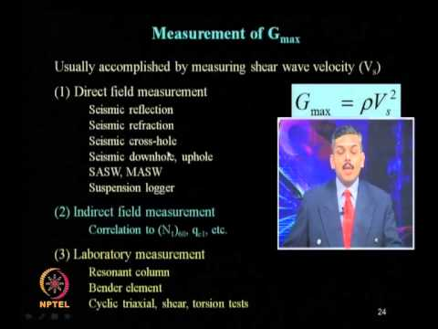 Mod-06 Lec-21 Dynamic Soil Properties