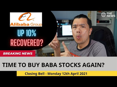 Time to Buy BABA Stocks again?