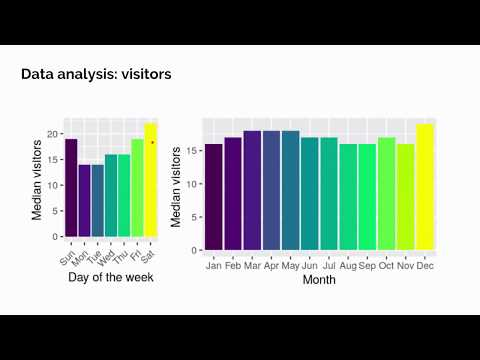 Kaggle Meetup: Recruit Restaurant Visitor Forecasting