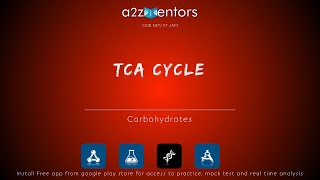 csir b cm 005c tca cycle