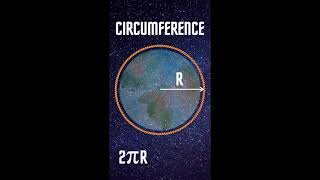 Rope Around the Earth | #1minutemaths | Mathematigals