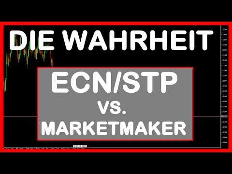 Forex trading lernen video