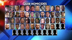70% of Jacksonville's murders unsolved