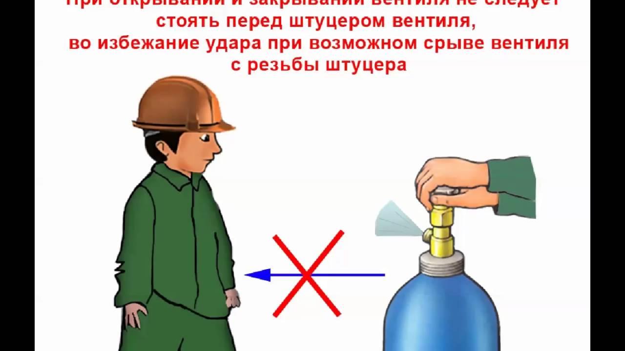 инструкция по охране труда при работе на газовой плите