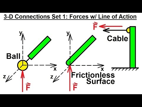 Mechanical Engineering: Equilibrium of Rigid Bodies (23 of 32) 3-D Set 1: 1 Force
