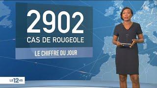 2.902 de rougeole ont été recensés en France en 2018