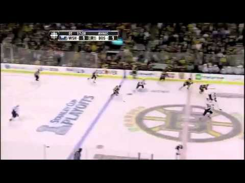 NHL 2012 Playoff Overtime Goals
