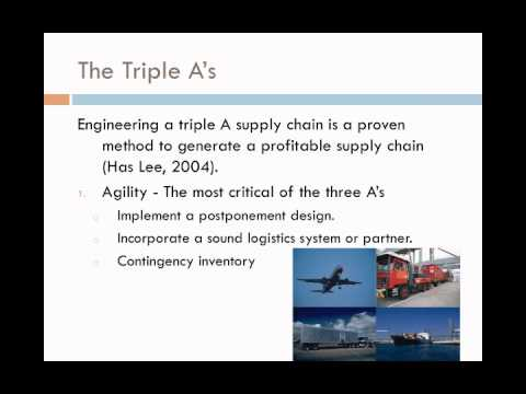 Watch industry supply chain