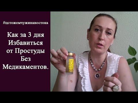 Противовирусные препараты недорогие но эффективные: список