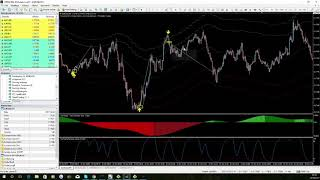 TopTrading 1M Evolution System for Forex trading and Binary Options   YouTube