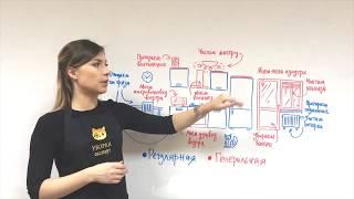 видео Комплексная уборка