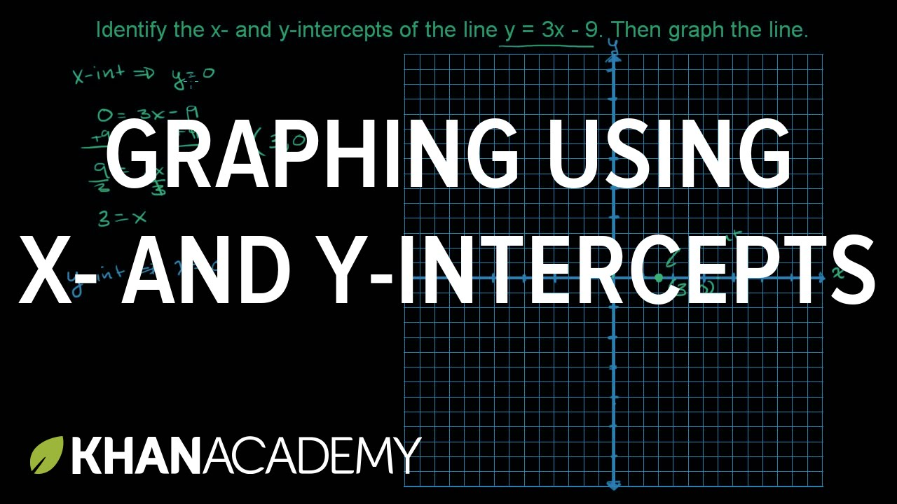 Graphing using x and y intercepts graphing lines and slope graphing using x and y intercepts graphing lines and slope algebra basics khan academy falaconquin