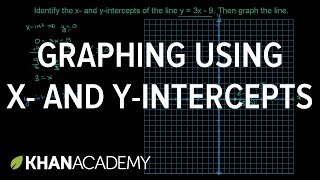 Graphing using x- and y-intercepts | Graphing lines and slope | Algebra Basics | Khan Academy