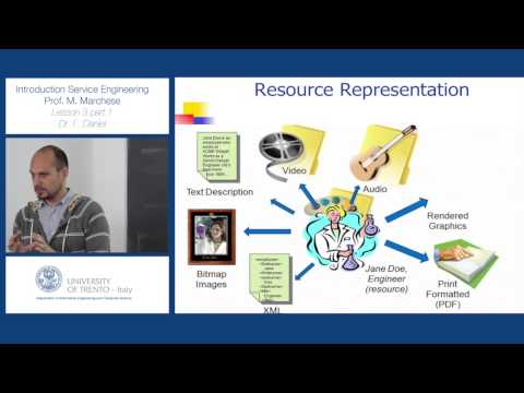 Lesson 3: REST - Representational State Transfer (part 1)