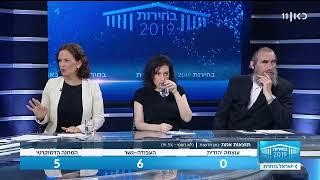 ישראל בוחרת – משדר הלילה של כאן חדשות