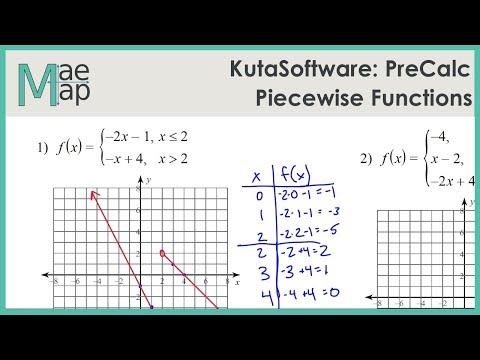 KutaSoftware: PreCalc- Piecewise Functions - YouTube