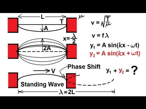 Physics - Mechanics: Mechanical Waves (14 of 21) Standing Waves 1