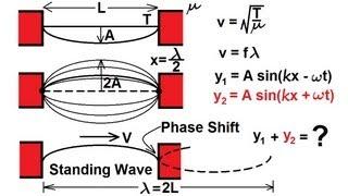 Physics - Mechanics: Mechanical Waves (14 of 21) Standing Waves 1