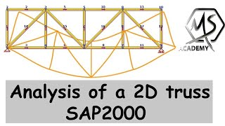 Analysis of a 2D Truss with SAP