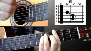 видео Уроки испанской гитары для начинающих