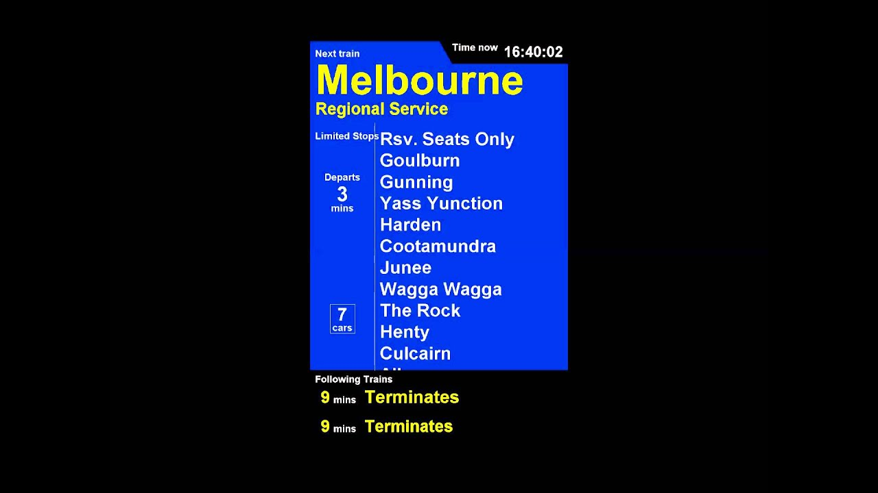 Melbourne XPT (With Indicator ScreenCap)