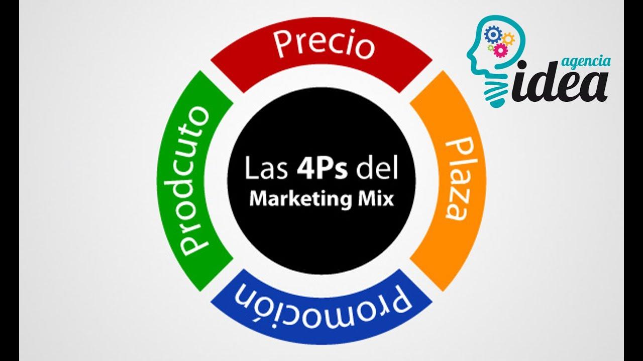 Las 4 P U00b4s En La Estrategia De Marketing  Producto  Precio
