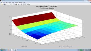 Cluster computing for MATLAB Users