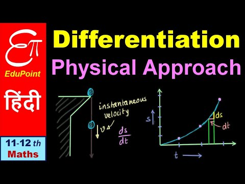 DIFFERENTIATION and DERIVATIVES || in HINDI