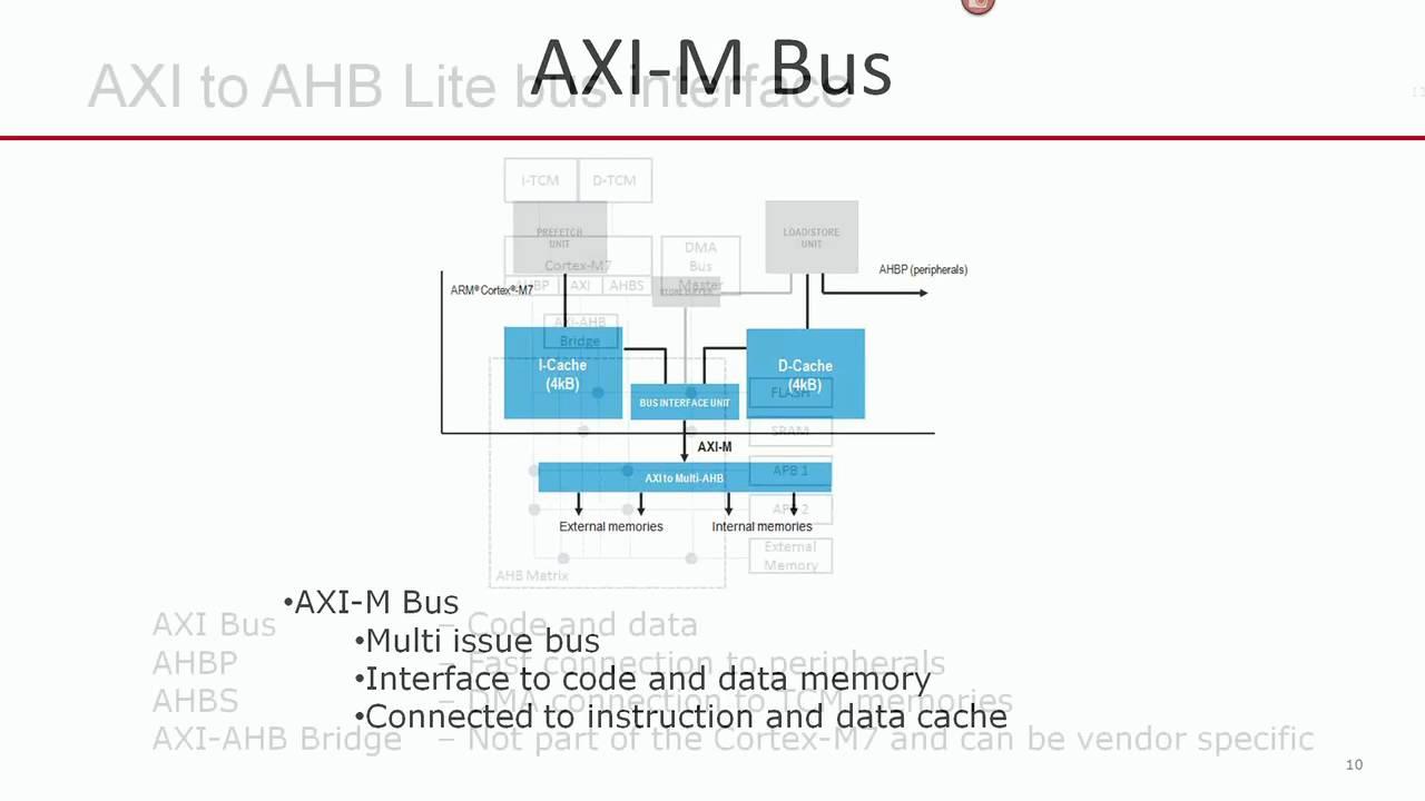 Hitex: Keil&ARM-Tools Webinars