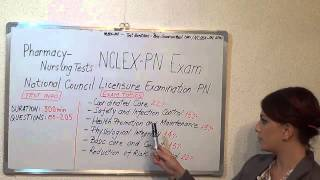 NCLEX-PN Test Questions Exam PDF Answers