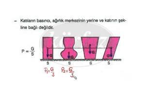 Ygs Fizik Konu Anlatımı - Basınç   1