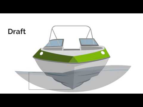 Parts Of A Boat Bow Stern Starboard Port Draft Waterline