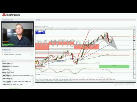Forex Trading Strategy Webinar Video For Today: (LIVE Wednesday August 2, 2017)