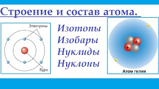 Строение и состав атома. Изотопы, изобары, нуклиды, нуклоны.