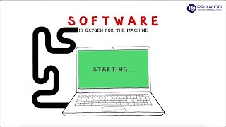 Original Software vs Pirated Software | How Software Piracy Can Be A Curse | Professional Software