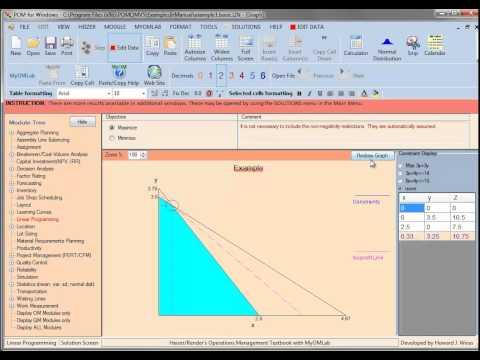 Graphs In POM-QM For Windows