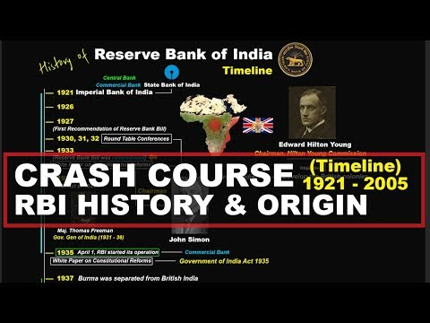 Origin, History of RBI and Banking System in India