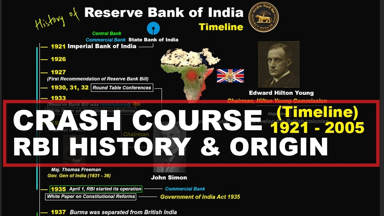 history and origin of state bank of india