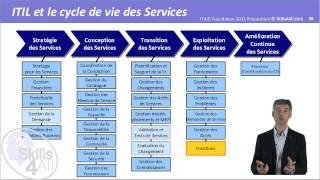Tous les processus ITIL® commentés: tout ce qu'il faut savoir