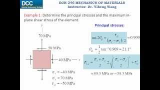 Mechanics of Materials Lecture 19: Principal stresses and maximum in-plane shear stress
